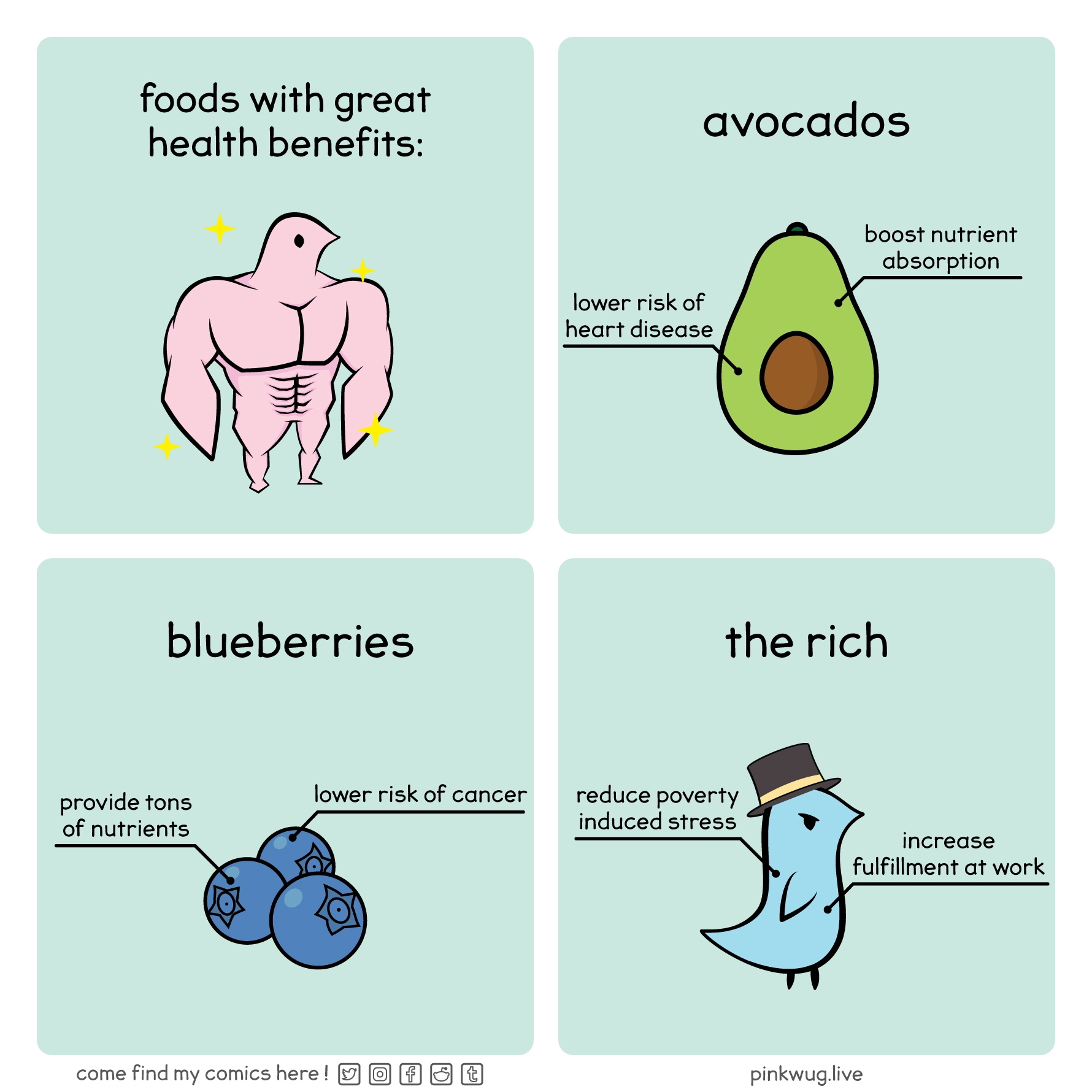 pinkwug comic: foods with great health benefits -avocados: lower risk of heart disease, boost nutrient absorption -blueberries: provide tons of nutrients, lower risk of cancer -the rich: reduce poverty induced stress, increase fulfillment at work