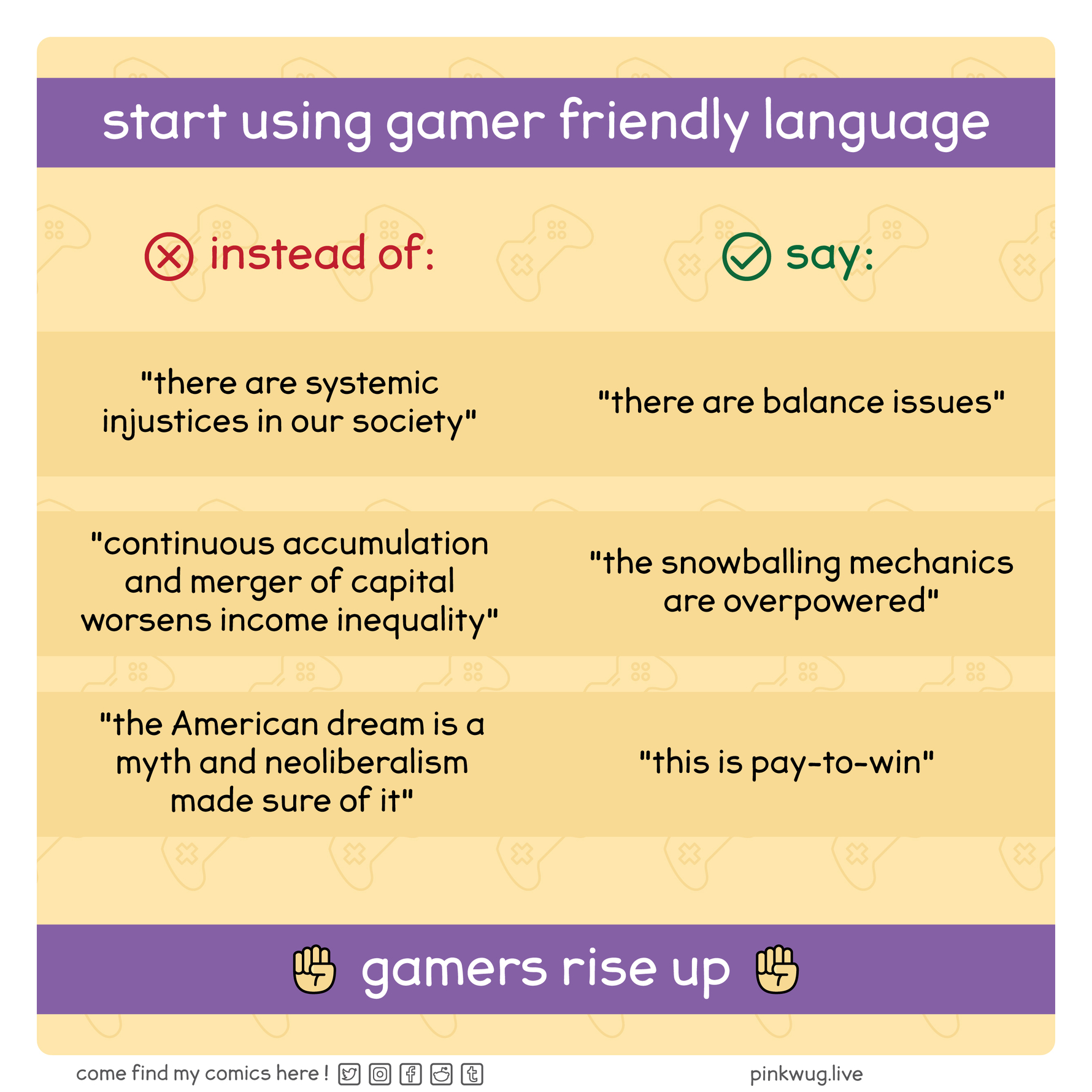"""pinkwug comic: Poster titled """"start using gamer friendly language""""  Instead of: """"there are systemic injustices in our society"""", """"continuous accumulation and merger of capital worsens income inequality"""", """"the American dream is a myth and neoliberalism made sure of it""""  Say: """"there are balance issues"""", """"the snowballing mechanics are overpowered"""", """"this is pay-to-win""""  Gamers rise up (with fist emojis)"""